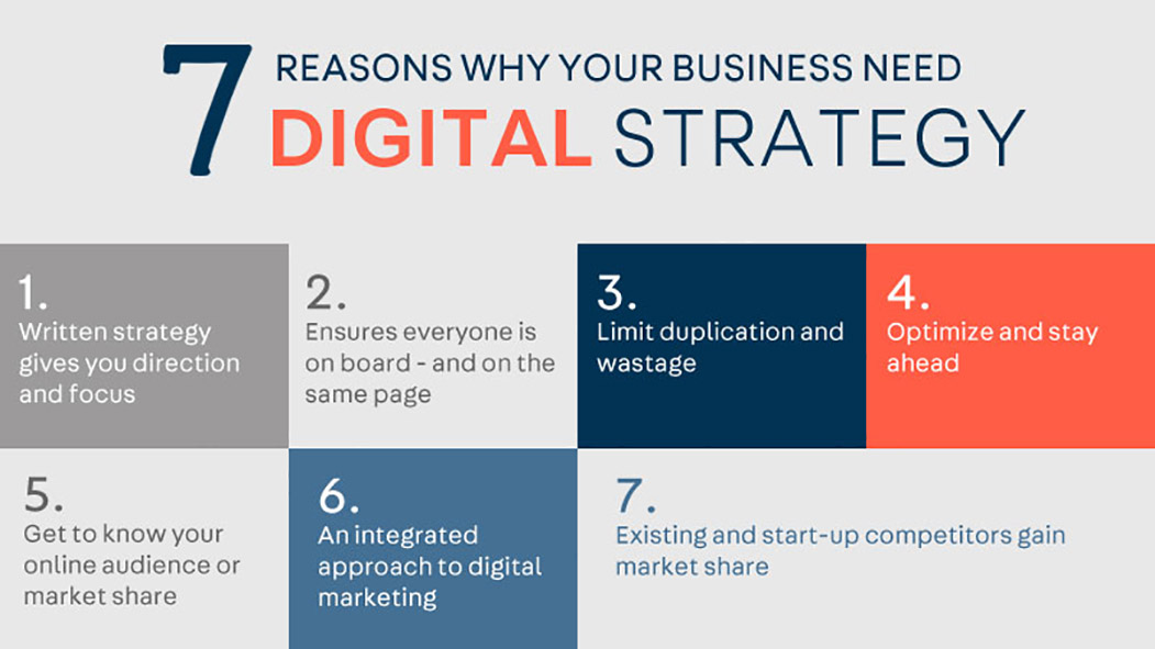 7 reasons why business need Digital Strategy consulting